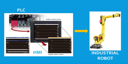IMG PLC AUTOMATION AND HMI 15Hrs 1